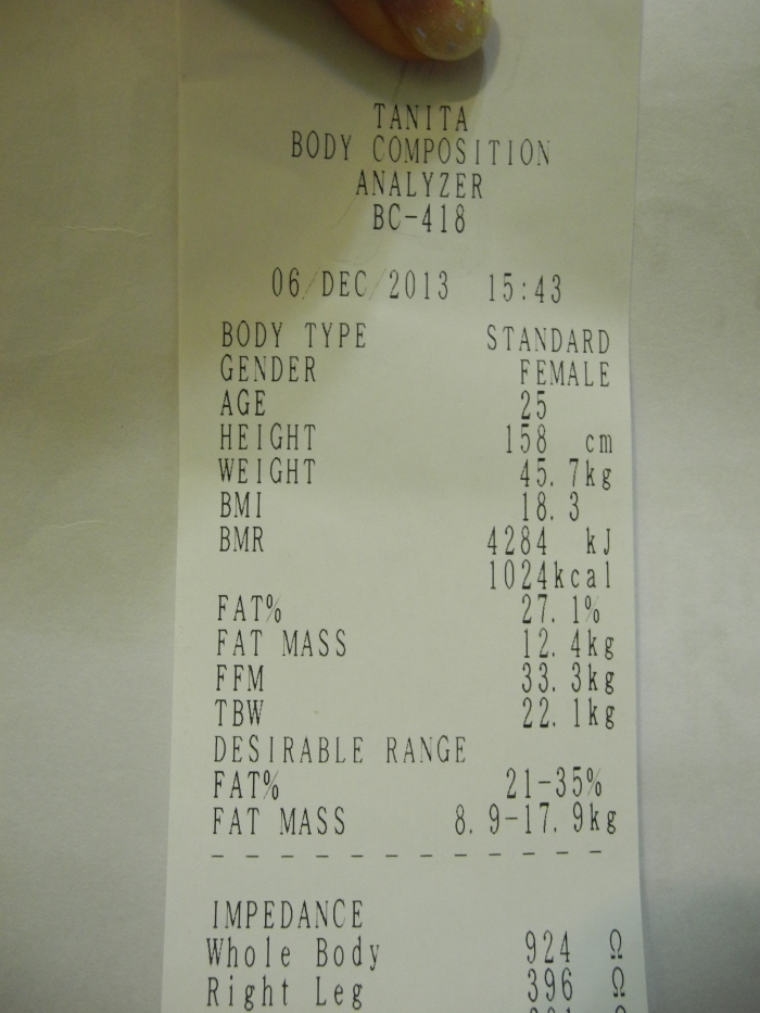 SGVegan_6 Dec Body Composition