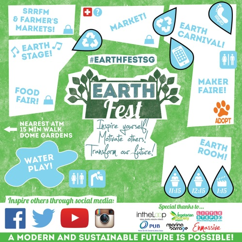 SGVegan_EarthFest Site Map